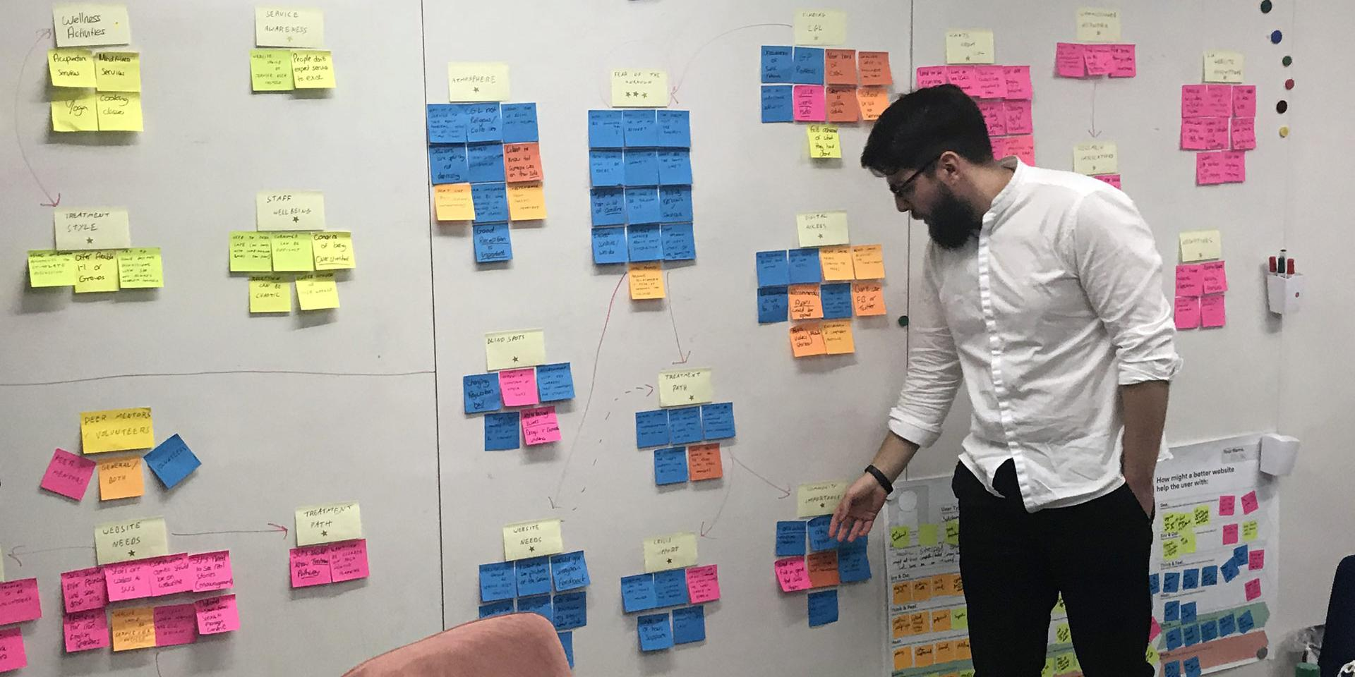 a man standing pointing at some post-it notes on a wall
